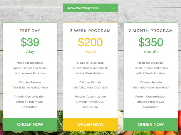 Madang WordPress theme healthy food pricing tables